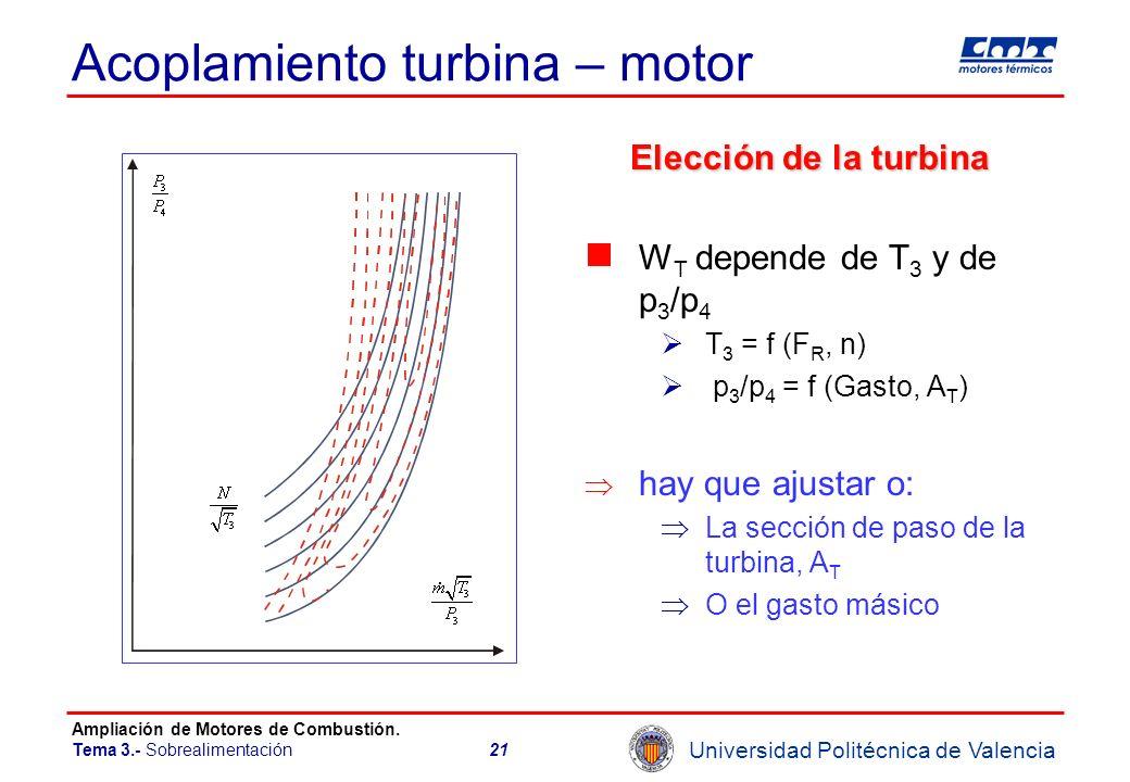 Universidad Politécnica de Valencia Ampliación de Motores de Combustión. Tema 3.- Sobrealimentación21 Acoplamiento turbina – motor Elección de la turb