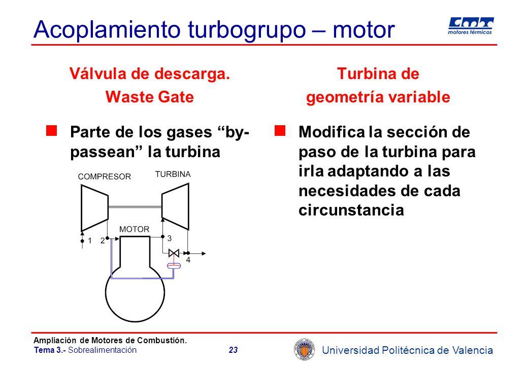 Universidad Politécnica de Valencia Ampliación de Motores de Combustión. Tema 3.- Sobrealimentación23 Acoplamiento turbogrupo – motor Válvula de desca