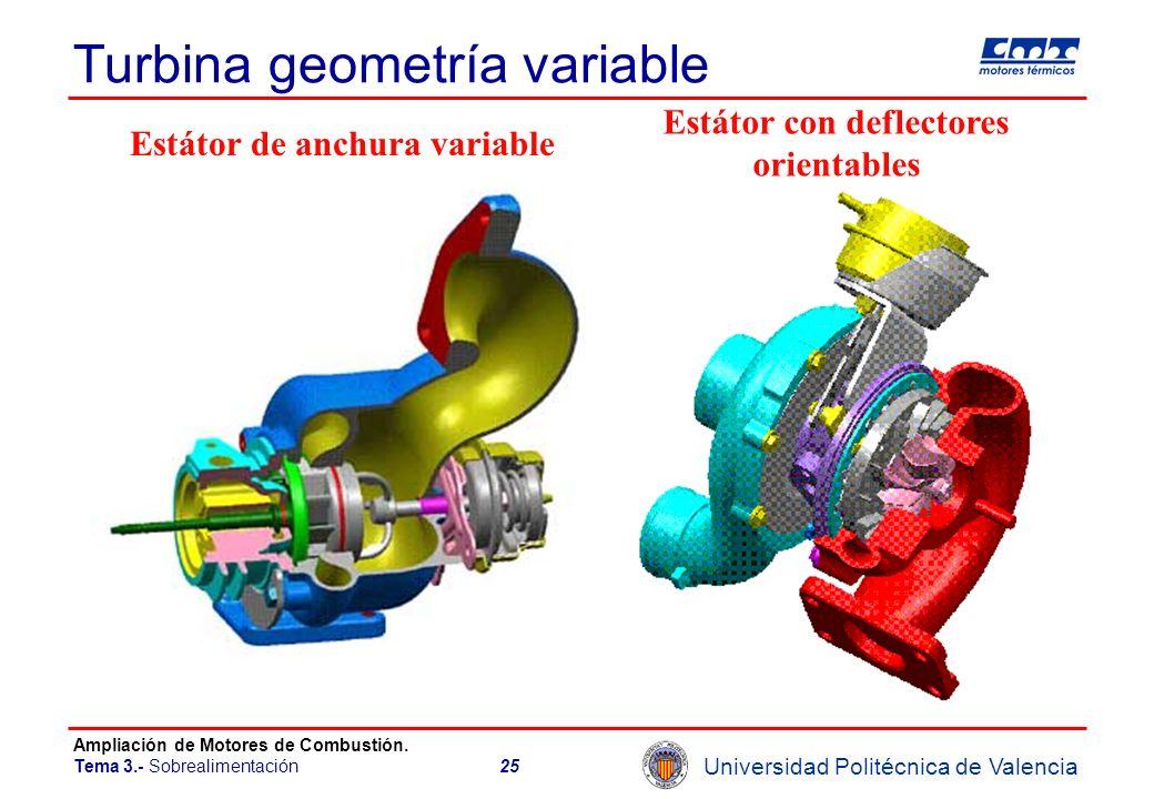 Universidad Politécnica de Valencia Ampliación de Motores de Combustión. Tema 3.- Sobrealimentación25 Turbina geometría variable Estátor de anchura va