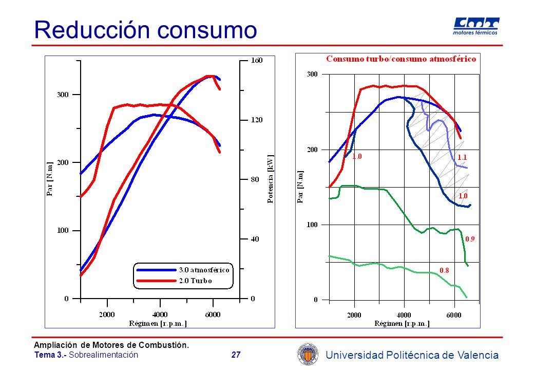 Universidad Politécnica de Valencia Ampliación de Motores de Combustión. Tema 3.- Sobrealimentación27 Reducción consumo MEP Poco utilizado (peligro