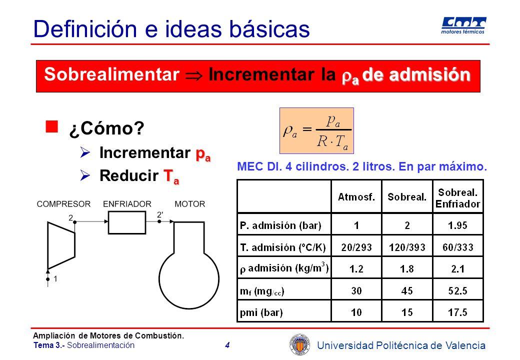 Universidad Politécnica de Valencia Ampliación de Motores de Combustión. Tema 3.- Sobrealimentación4 Definición e ideas básicas a de admisión Sobreali