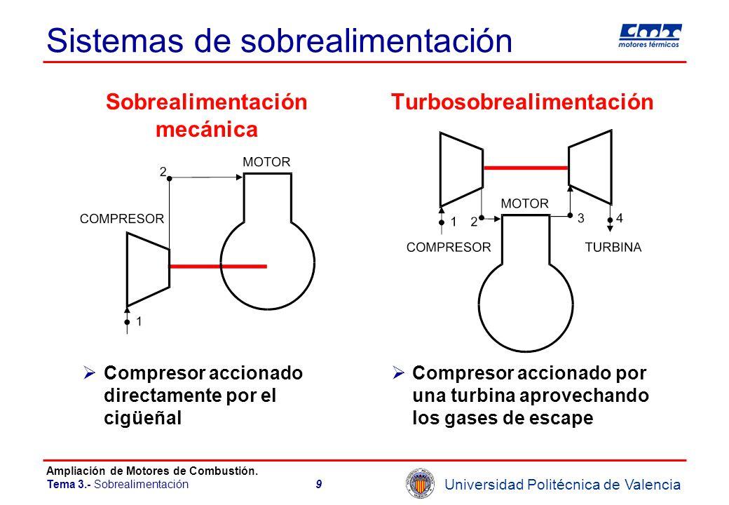 Universidad Politécnica de Valencia Ampliación de Motores de Combustión. Tema 3.- Sobrealimentación9 Sistemas de sobrealimentación Sobrealimentación m