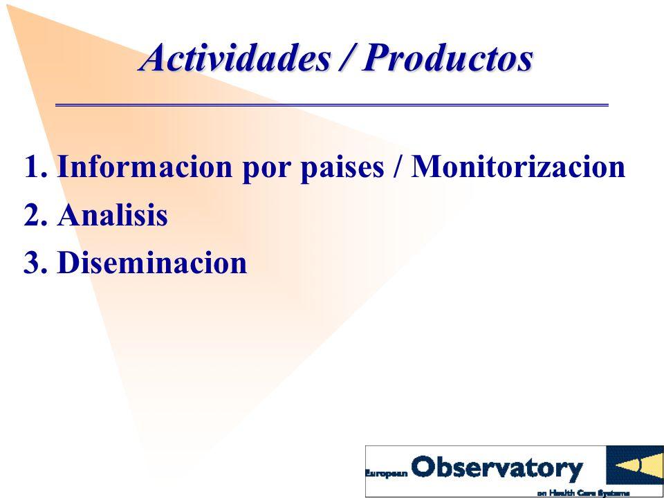1. Informacion por paises / Monitorizacion 2. Analisis 3. Diseminacion Actividades / Productos
