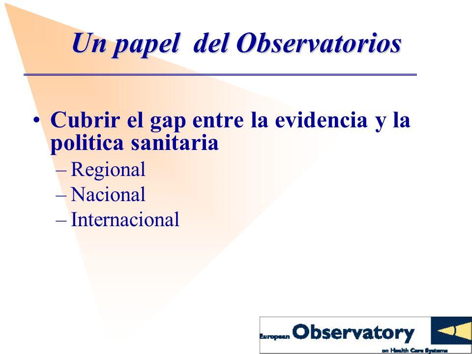 Un papel del Observatorios Cubrir el gap entre la evidencia y la politica sanitaria –Regional –Nacional –Internacional