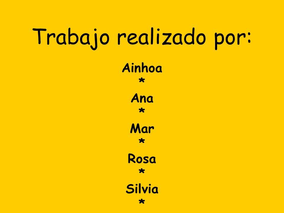 Trabajo realizado por: Ainhoa * Ana * Mar * Rosa * Silvia * Sole * (Adaptación del cuento original de Caperucita Roja de los hermanos Grimm).
