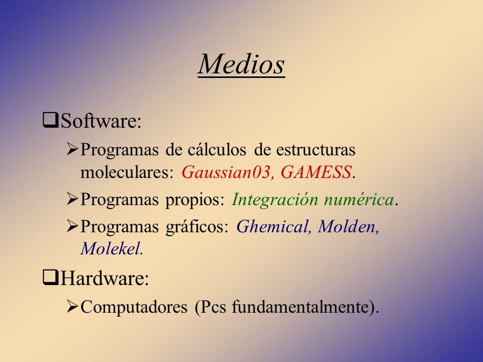 Medios Software: Programas de cálculos de estructuras moleculares: Gaussian03, GAMESS. Programas propios: Integración numérica. Programas gráficos: Gh