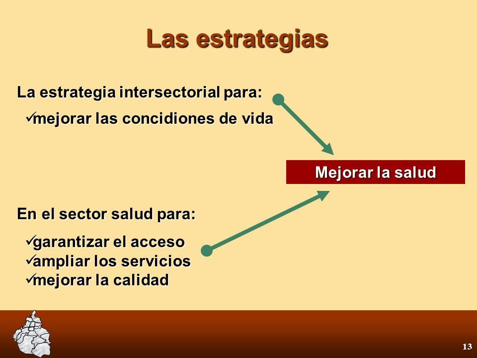 12 La equidad La equidad sistema de financiamiento fiscal sistema de financiamiento fiscal contribuciones progresivas en función del ingreso contribuc
