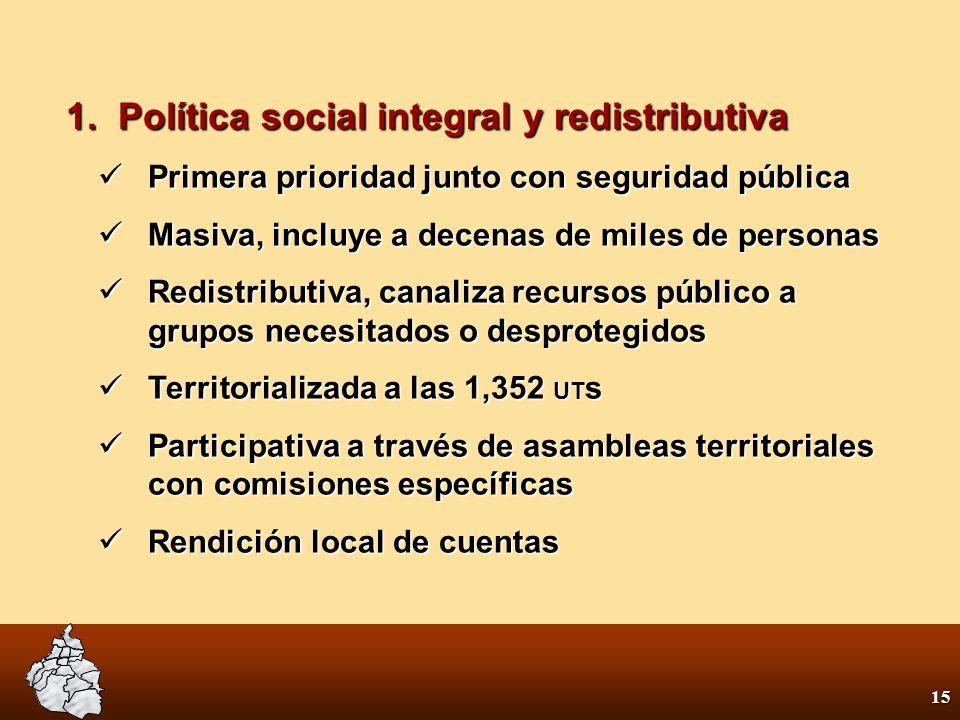 14 Estrategia intersectorial