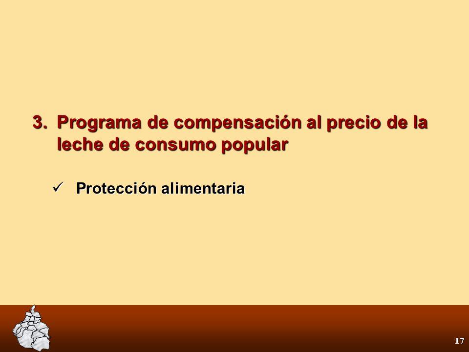 16 Programa de Apoyo Alimentario, Servicios Médicos y Medicamentos Gratuitos para Adultos Mayores Programa de Apoyo Alimentario, Servicios Médicos y M