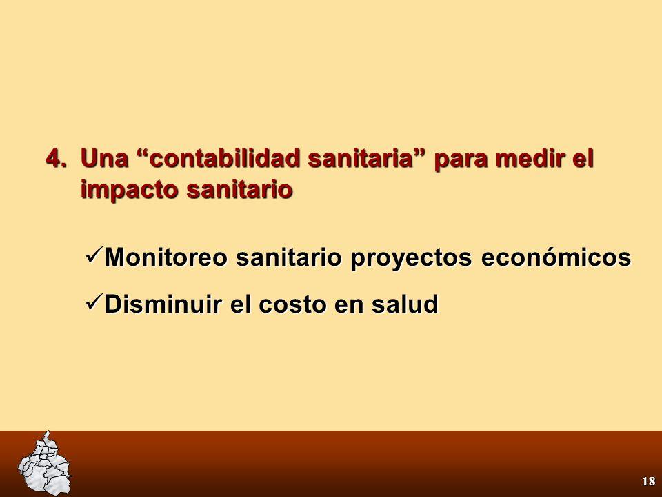 17 3. Programa de compensación al precio de la leche de consumo popular Protección alimentaria Protección alimentaria