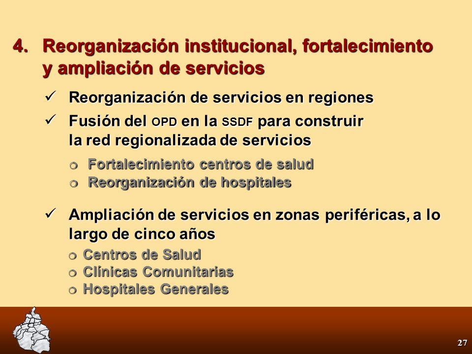 26 Acciones que garantizan la atención gratuita y oportuna de urgencias mediante el Sistema Único de Urgencias de la Ciudad de México Acciones que gar