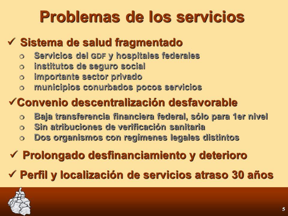 4 Distrito Federal: grado de pobreza y tasas de mortalidad por delegación 2000 Tasas de mortalidad Pobreza incidencia de equivalencia 0.43 a 0.43 0.32 a 0.42 0.25 a 0.31 0.19 a 0.24 0.04 a 0.18 Fuente: Poblaciones, estimaciones de la población en México 1995-2050, CONAPO NVR Cifras definitivas INEGI Defunciones: INEGI/SSA cifras definitivas.