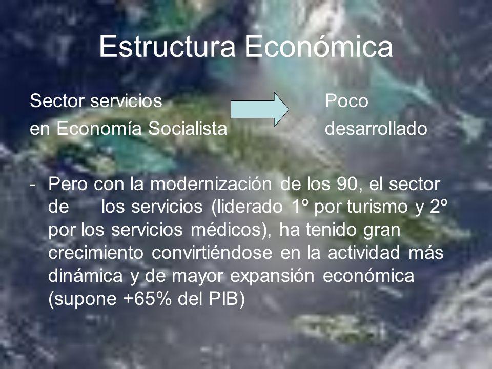 Estructura Económica Sector servicios Poco en Economía Socialista desarrollado -Pero con la modernización de los 90, el sector de los servicios (lider