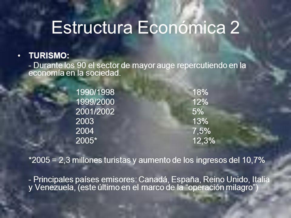 Estructura Económica 2 TURISMO: - Durante los 90 el sector de mayor auge repercutiendo en la economía en la sociedad. 1990/1998 18% 1999/2000 12% 2001