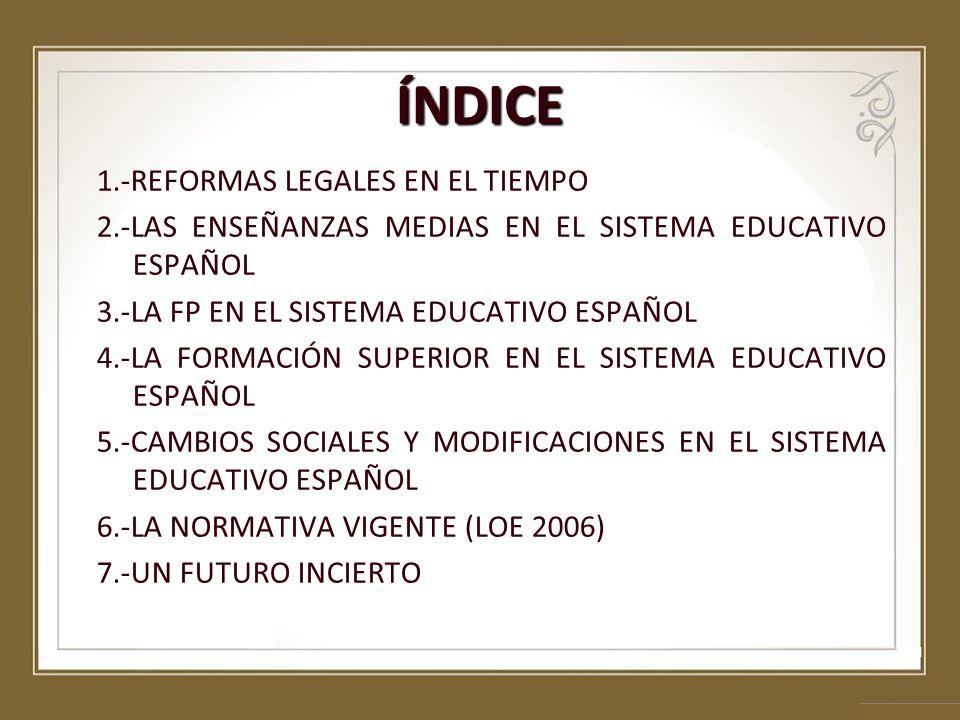 ÍNDICE 1.-REFORMAS LEGALES EN EL TIEMPO 2.-LAS ENSEÑANZAS MEDIAS EN EL SISTEMA EDUCATIVO ESPAÑOL 3.-LA FP EN EL SISTEMA EDUCATIVO ESPAÑOL 4.-LA FORMAC