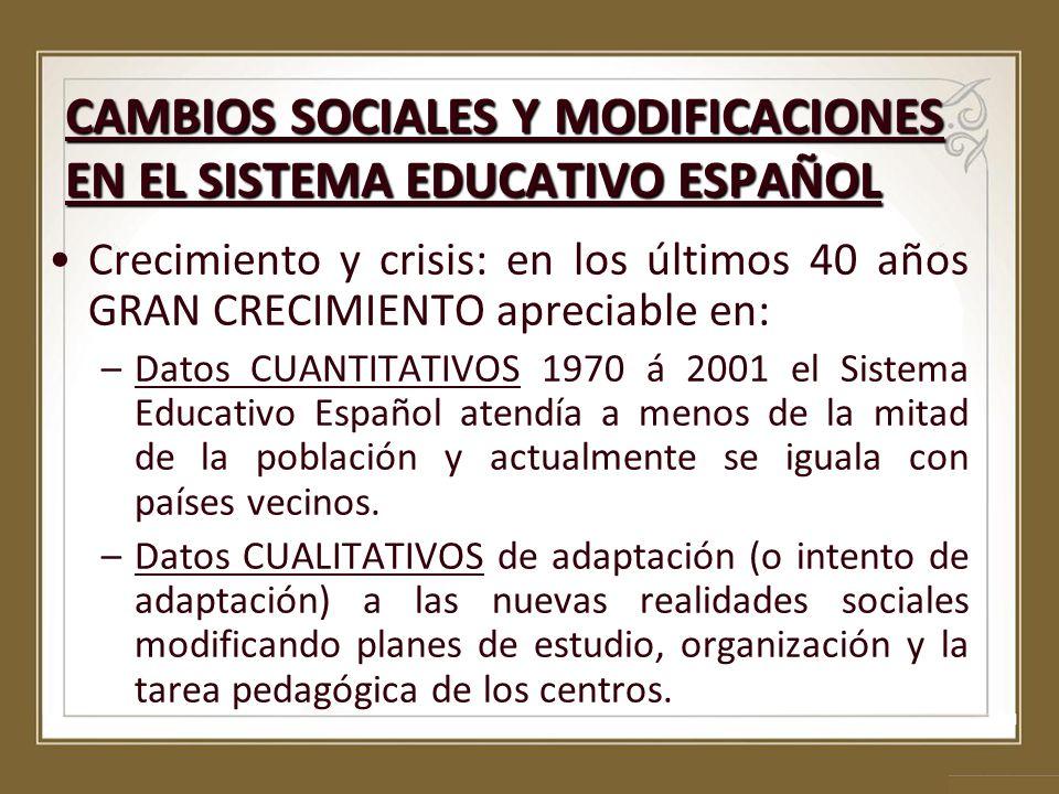 CAMBIOS SOCIALES Y MODIFICACIONES EN EL SISTEMA EDUCATIVO ESPAÑOL Crecimiento y crisis: en los últimos 40 años GRAN CRECIMIENTO apreciable en: –Datos