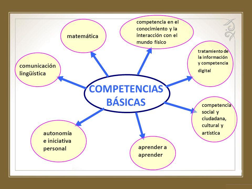 COMPETENCIAS BÁSICAS comunicación lingüística matemática competencia en el conocimiento y la interacción con el mundo físico tratamiento de la informa