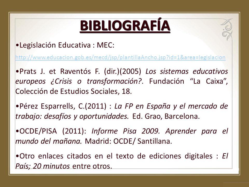 BIBLIOGRAFÍA Legislación Educativa : MEC: http://www.educacion.gob.es/mecd/jsp/plantillaAncho.jsp?id=1&area=legislacion Prats J. et Raventós F. (dir.)