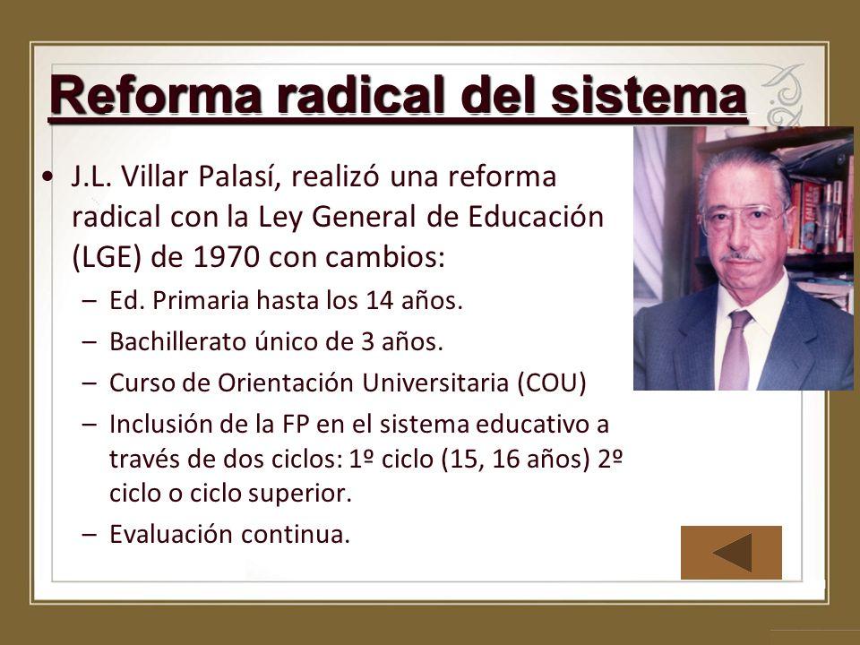 Reforma radical del sistema J.L. Villar Palasí, realizó una reforma radical con la Ley General de Educación (LGE) de 1970 con cambios: –Ed. Primaria h
