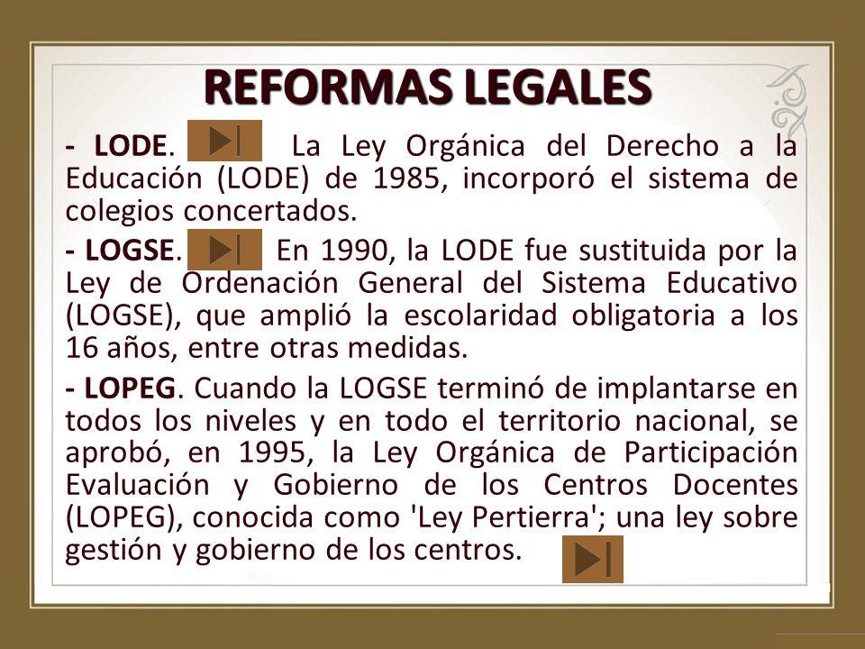 REFORMAS LEGALES - LODE. La Ley Orgánica del Derecho a la Educación (LODE) de 1985, incorporó el sistema de colegios concertados. - LOGSE. En 1990, la