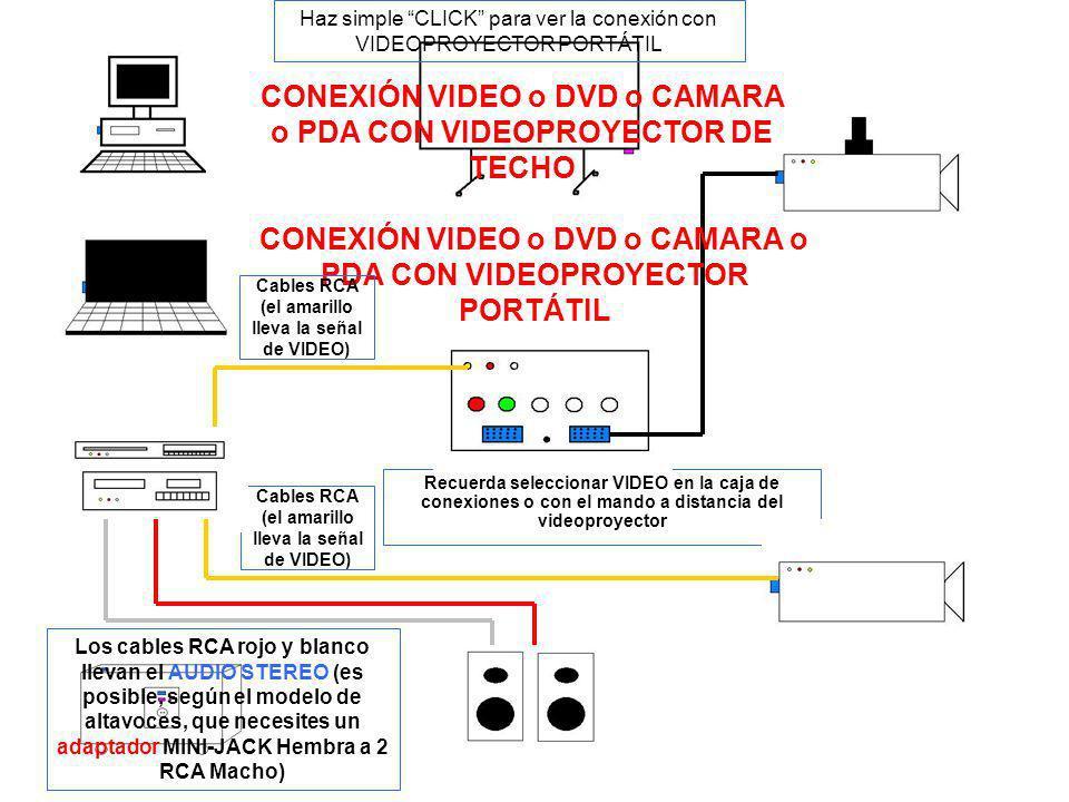 HAZ SIMPLE CLICK SOBRE EL EQUIPO DE LA COLUMNA DE LA IZQUIERDA QUE QUIERAS CONECTAR INSTALACIÓN BÁSICA EN AULA Cable VGA