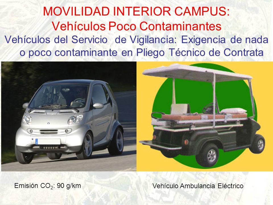 MOVILIDAD INTERIOR CAMPUS: Vehículos Poco Contaminantes Vehículos del Servicio de Vigilancia: Exigencia de nada o poco contaminante en Pliego Técnico de Contrata Emisión CO 2 : 90 g/km Vehículo Ambulancia Eléctrico