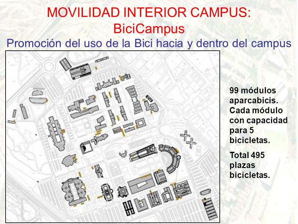 MOVILIDAD INTERIOR CAMPUS: BiciCampus Promoción del uso de la Bici hacia y dentro del campus 99 módulos aparcabicis.