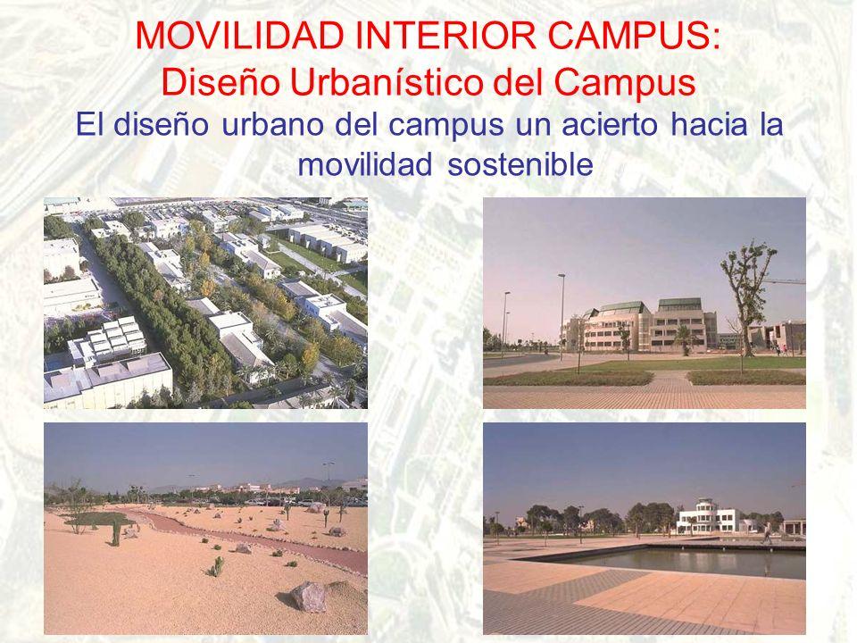 MOVILIDAD EXTERIOR CAMPUS: Promoción Tren: Tranvía y Apeadero Renfe Red futura de transporte tren-tranvía hacia la UA