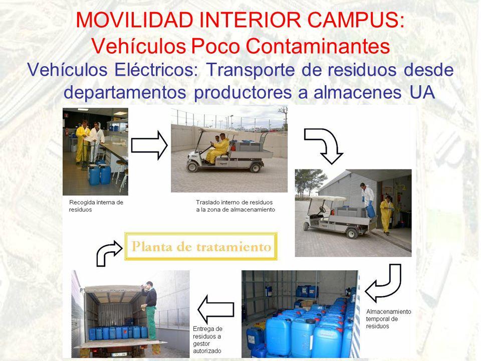 MOVILIDAD INTERIOR CAMPUS: Vehículos Poco Contaminantes Vehículos Eléctricos: Transporte de residuos desde departamentos productores a almacenes UA