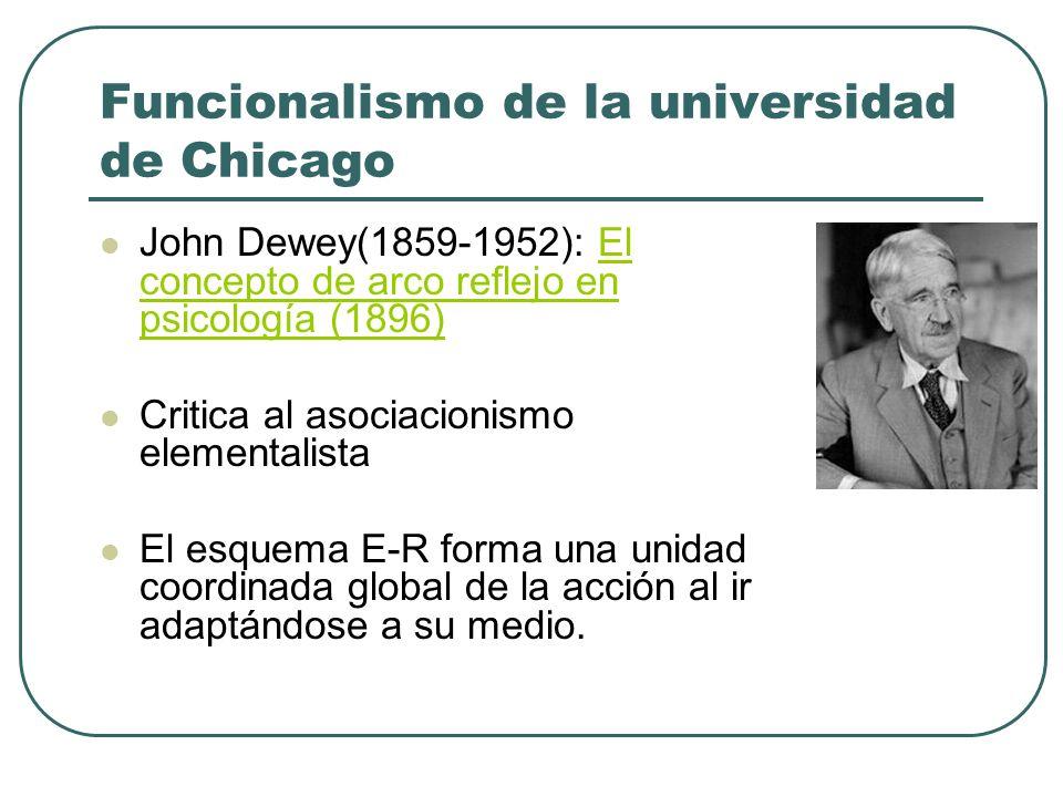 Funcionalismo de la universidad de Chicago John Dewey(1859-1952): El concepto de arco reflejo en psicología (1896)El concepto de arco reflejo en psico