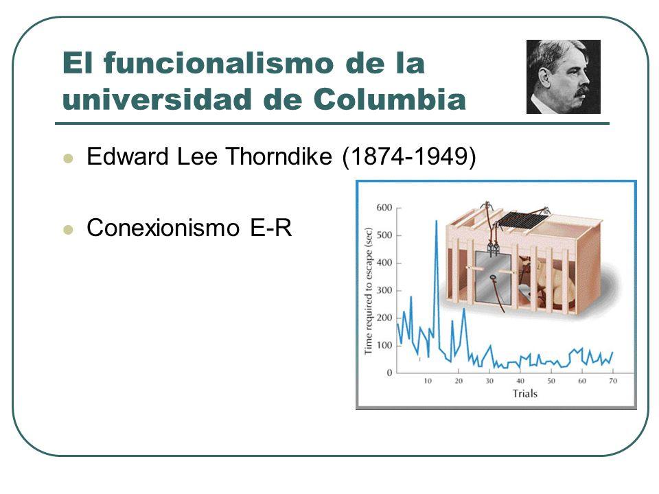 El funcionalismo de la universidad de Columbia Edward Lee Thorndike (1874-1949) Conexionismo E-R