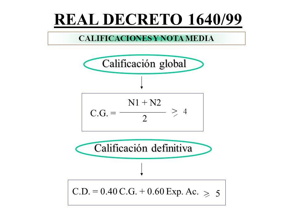 CALIFICACIONES Y NOTA MEDIA Primera parte Segunda parte A. Tex. Hist. + A. Tex. Leng. Extr. + A. Tex. Lengua 3 N2 = 0.40 MV1 + 0.40 MV2 + 0.20 MLE N1