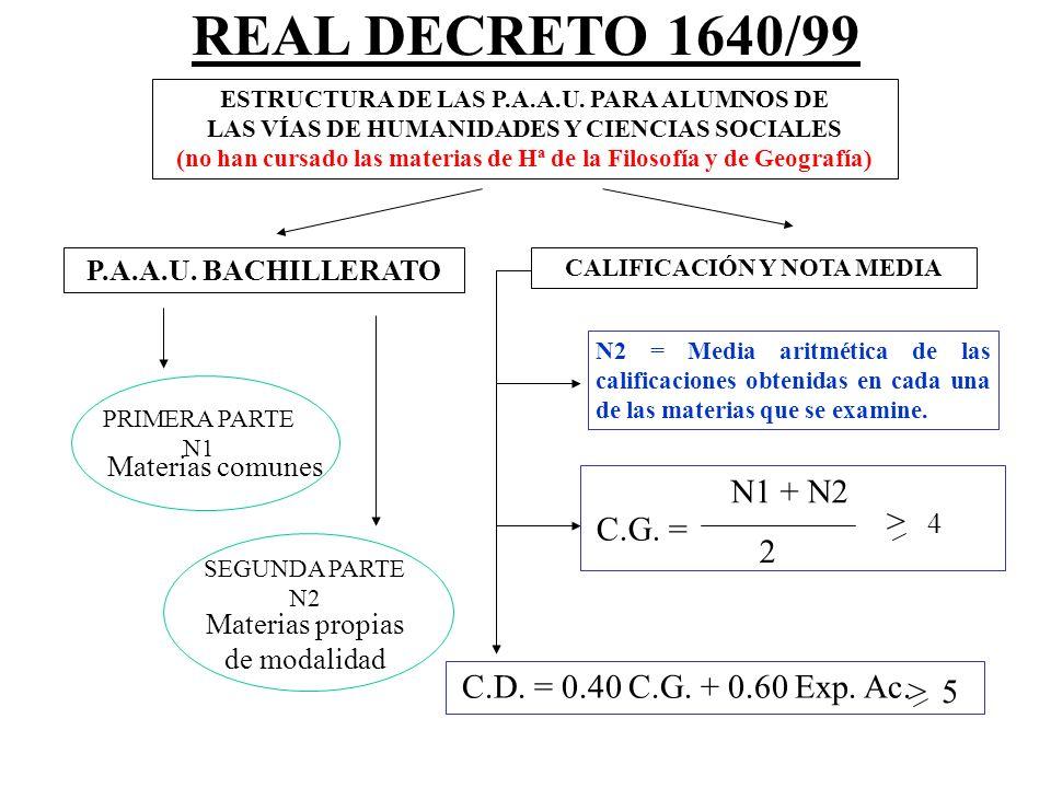 CALIFICACIONES Y NOTA MEDIA Primera parte Segunda parte N2x = 0.40 MVx 1 + 0.40 MVx 2 + 0.20 MLE DOS VÍAS DE ACCESO N1 N2y = 0.40 MVy 1 + 0.40 MVy 2 +