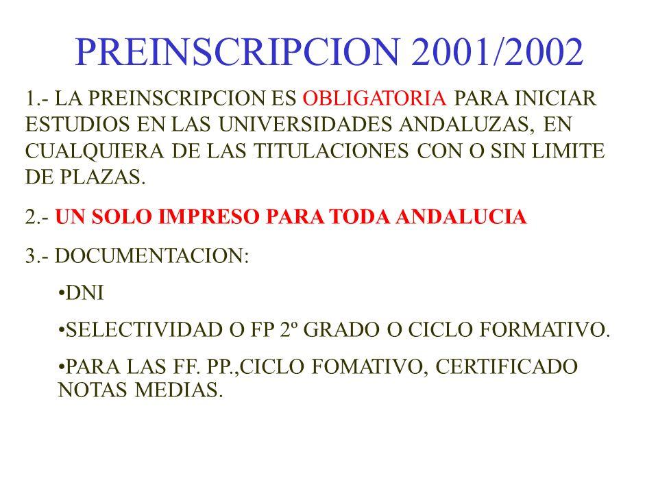 UNIVERSIDAD DE ALMERIA Distrito único andaluz Documentación Características Fechas de realización Procedimiento de asignación de plazas Distrito abier
