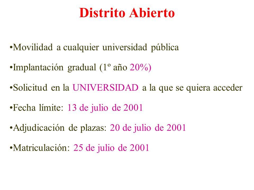 CALENDARIO PROVISIONAL (PREINSCRIPCION) - Entrega de solicitudes: 27 al 29 de junio (titulados; F.P. actual y conv.anteriores; selectividad conv. Ante