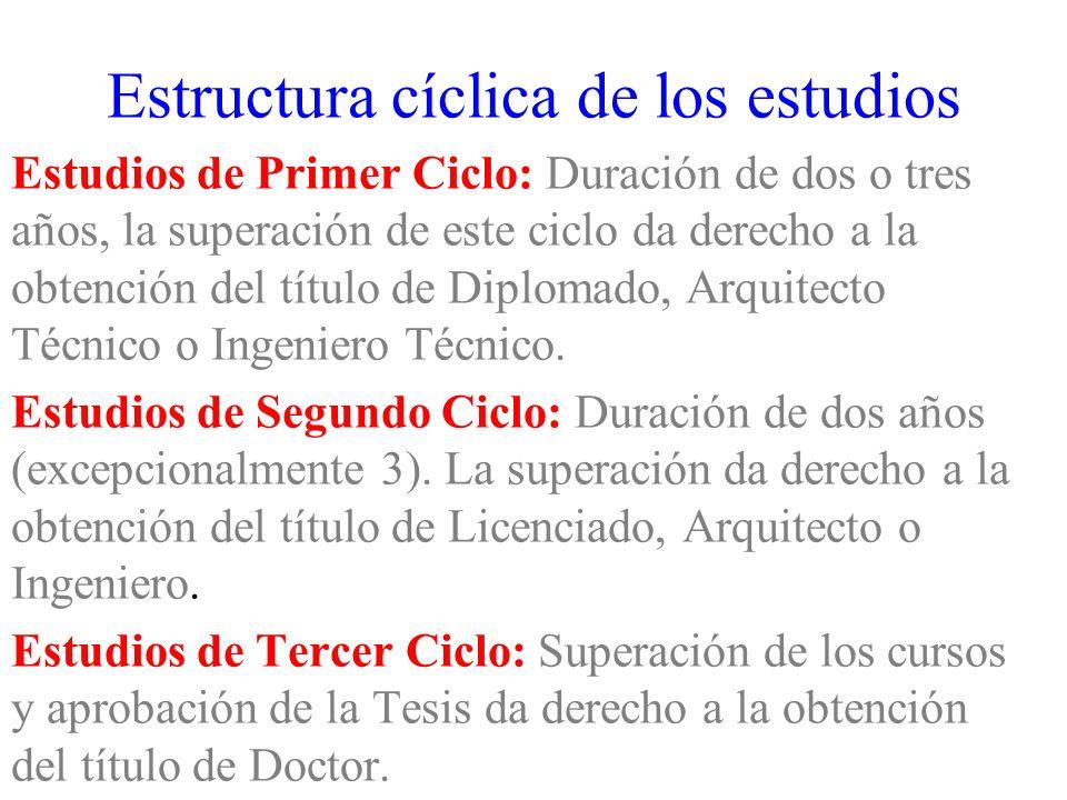 UNIVERSIDAD DE ALMERIA Estructura cíclica de los estudios Materias Términos Matrícula Continuación de estudios
