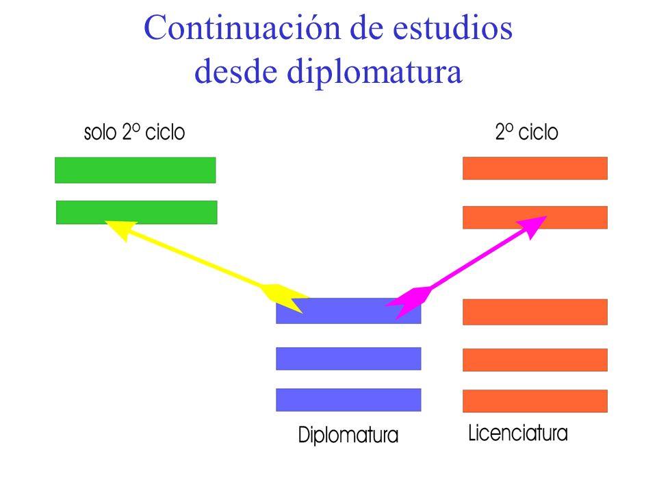 Matrícula Fechas de matrícula: Fases de adjudicación de plazas de la preinscripción Documentación: Sobre de matrícula, fotocopia D.N.I, tarjeta select