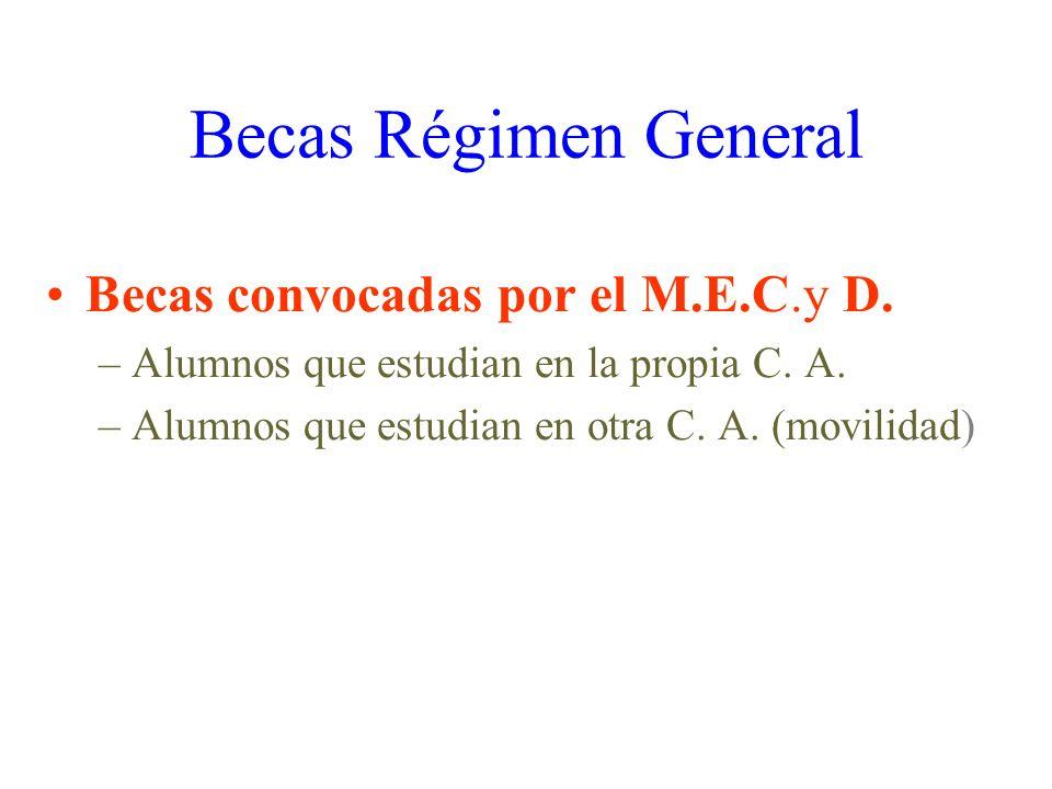 UNIVERSIDAD DE ALMERIA Becas de Régimen General Becas propias Becas de movilidad Becas de prácticas en empresa