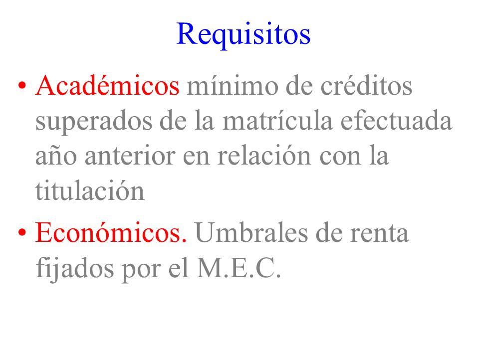 Becas Régimen General Becas convocadas por el M.E.C.y D. –Alumnos que estudian en la propia C. A. –Alumnos que estudian en otra C. A. (movilidad)