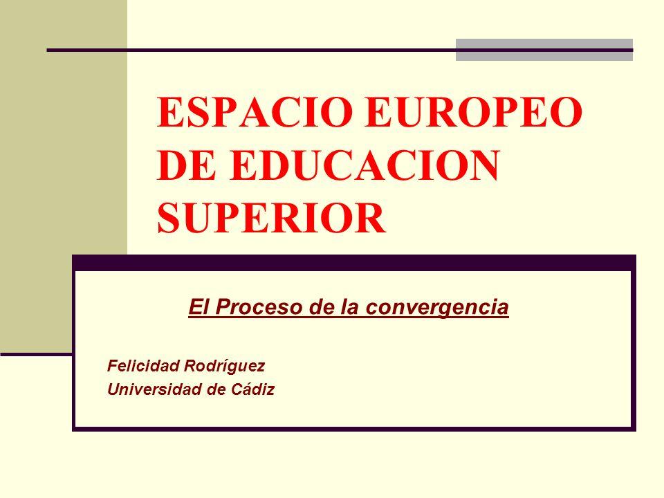 ESPACIO EUROPEO DE EDUCACION SUPERIOR El Proceso de la convergencia Felicidad Rodríguez Universidad de Cádiz