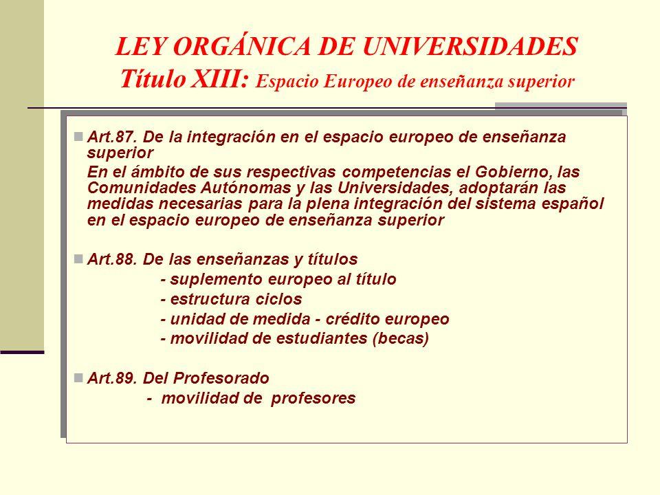 LEY ORGÁNICA DE UNIVERSIDADES Título XIII: Espacio Europeo de enseñanza superior Art.87.