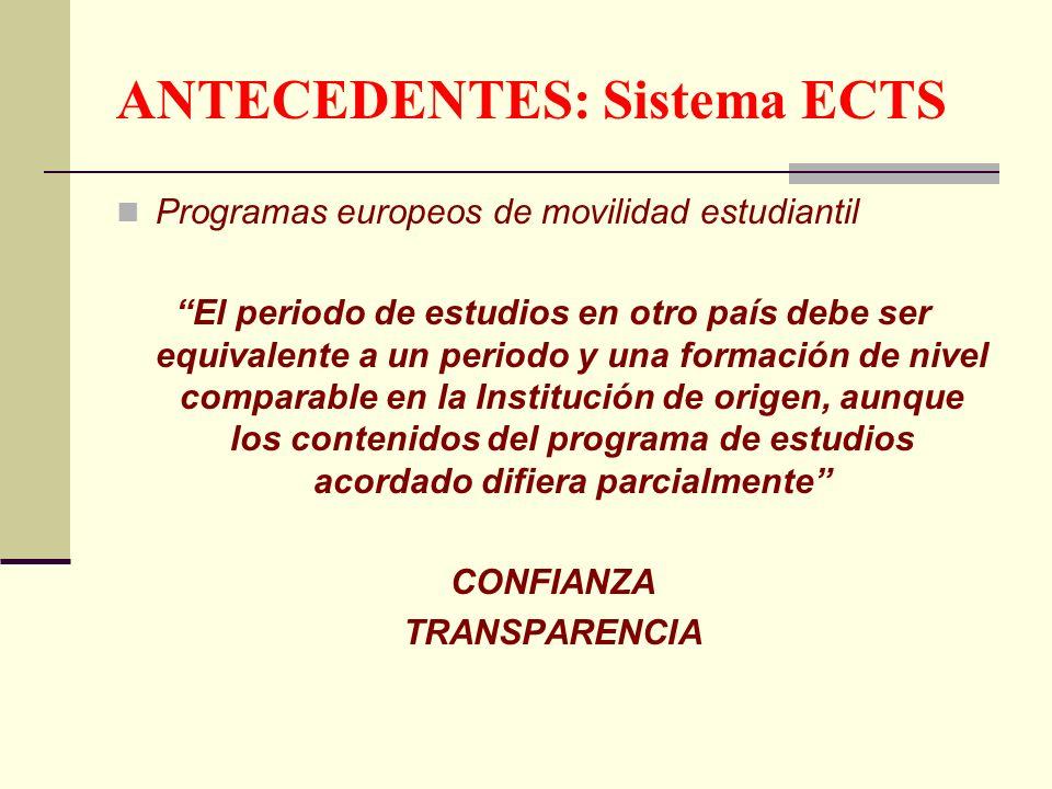 ANTECEDENTES: Sistema ECTS Programas europeos de movilidad estudiantil El periodo de estudios en otro país debe ser equivalente a un periodo y una formación de nivel comparable en la Institución de origen, aunque los contenidos del programa de estudios acordado difiera parcialmente CONFIANZA TRANSPARENCIA
