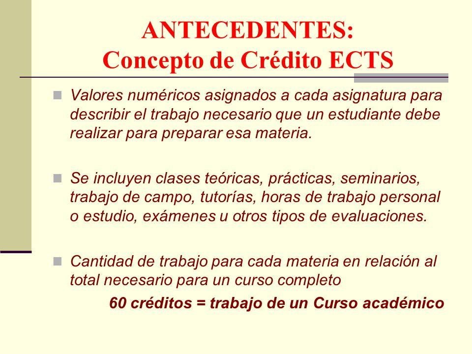 ANTECEDENTES: Concepto de Crédito ECTS Valores numéricos asignados a cada asignatura para describir el trabajo necesario que un estudiante debe realizar para preparar esa materia.