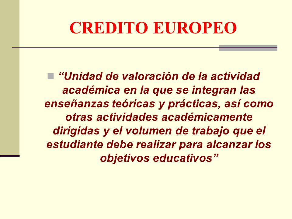 CREDITO EUROPEO Unidad de valoración de la actividad académica en la que se integran las enseñanzas teóricas y prácticas, así como otras actividades académicamente dirigidas y el volumen de trabajo que el estudiante debe realizar para alcanzar los objetivos educativos