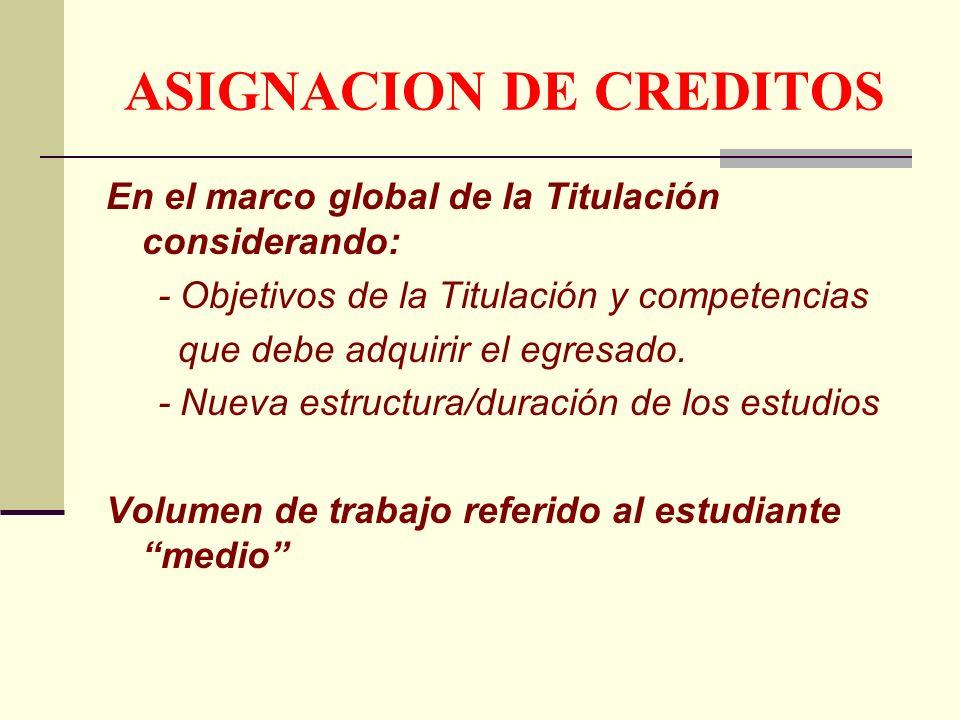 ASIGNACION DE CREDITOS En el marco global de la Titulación considerando: - Objetivos de la Titulación y competencias que debe adquirir el egresado.