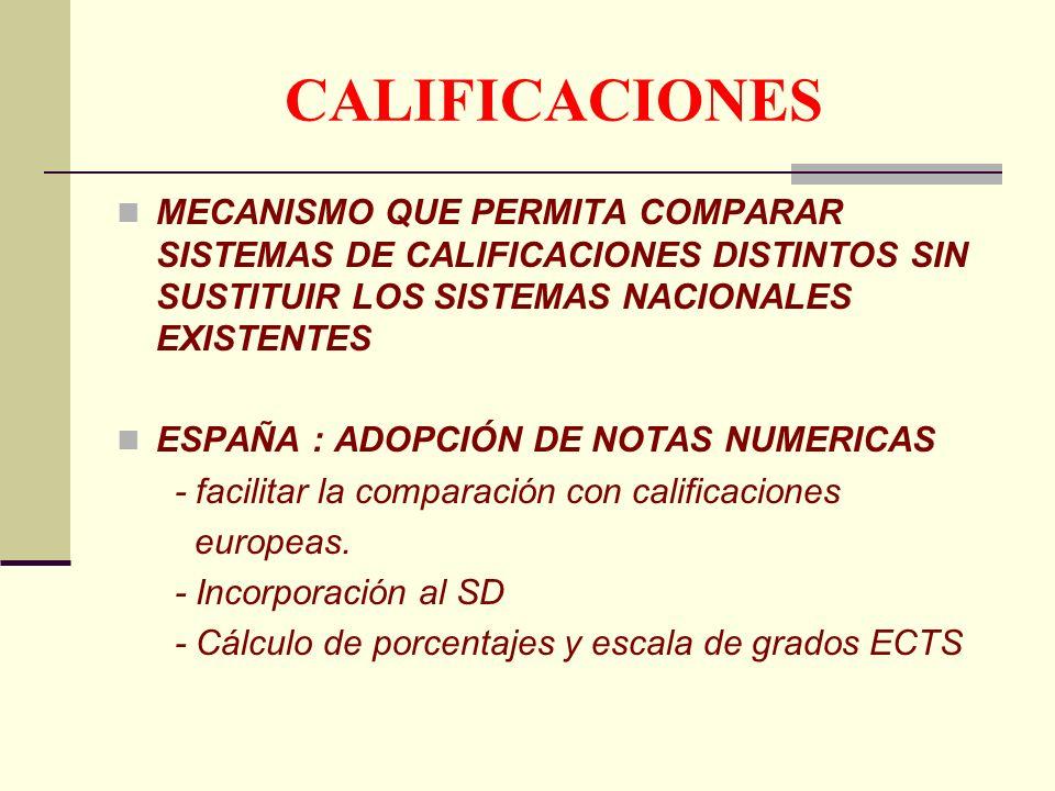 CALIFICACIONES MECANISMO QUE PERMITA COMPARAR SISTEMAS DE CALIFICACIONES DISTINTOS SIN SUSTITUIR LOS SISTEMAS NACIONALES EXISTENTES ESPAÑA : ADOPCIÓN DE NOTAS NUMERICAS - facilitar la comparación con calificaciones europeas.