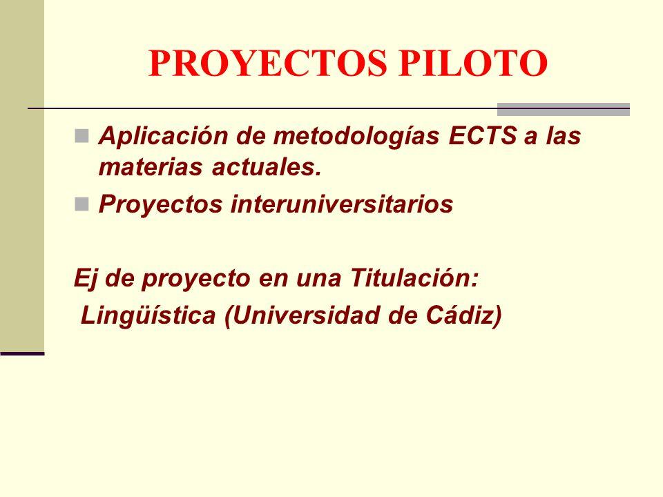 PROYECTOS PILOTO Aplicación de metodologías ECTS a las materias actuales.