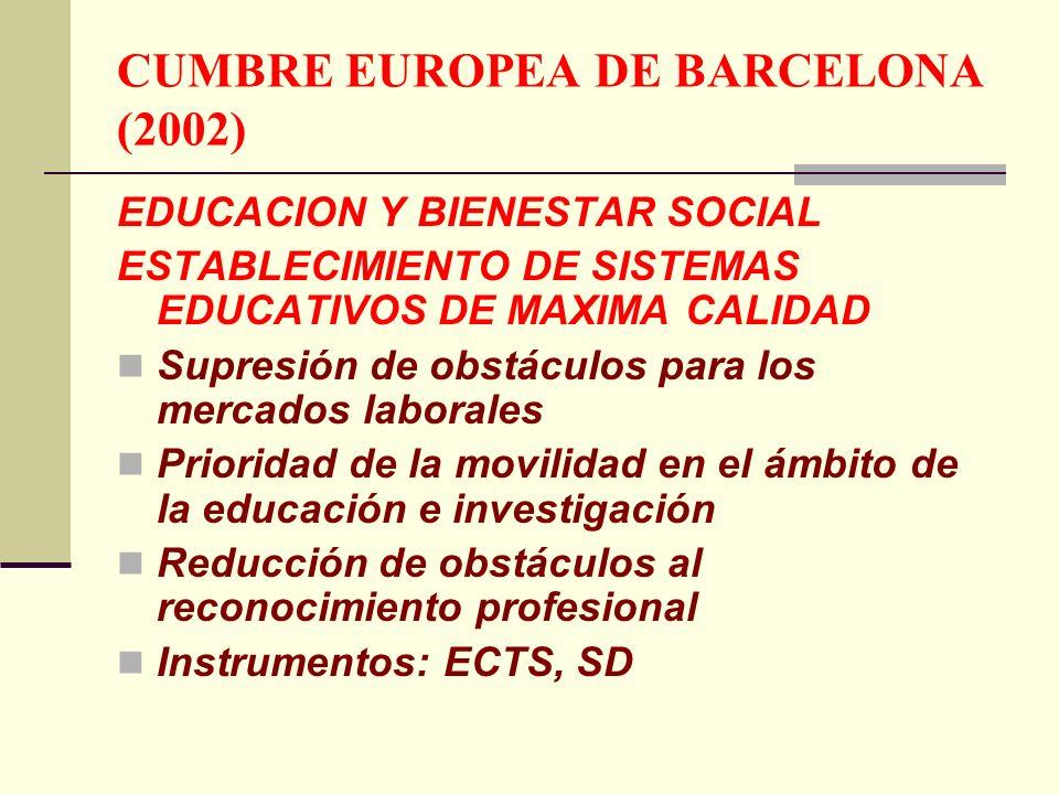 CUMBRE EUROPEA DE BARCELONA (2002) EDUCACION Y BIENESTAR SOCIAL ESTABLECIMIENTO DE SISTEMAS EDUCATIVOS DE MAXIMA CALIDAD Supresión de obstáculos para los mercados laborales Prioridad de la movilidad en el ámbito de la educación e investigación Reducción de obstáculos al reconocimiento profesional Instrumentos: ECTS, SD