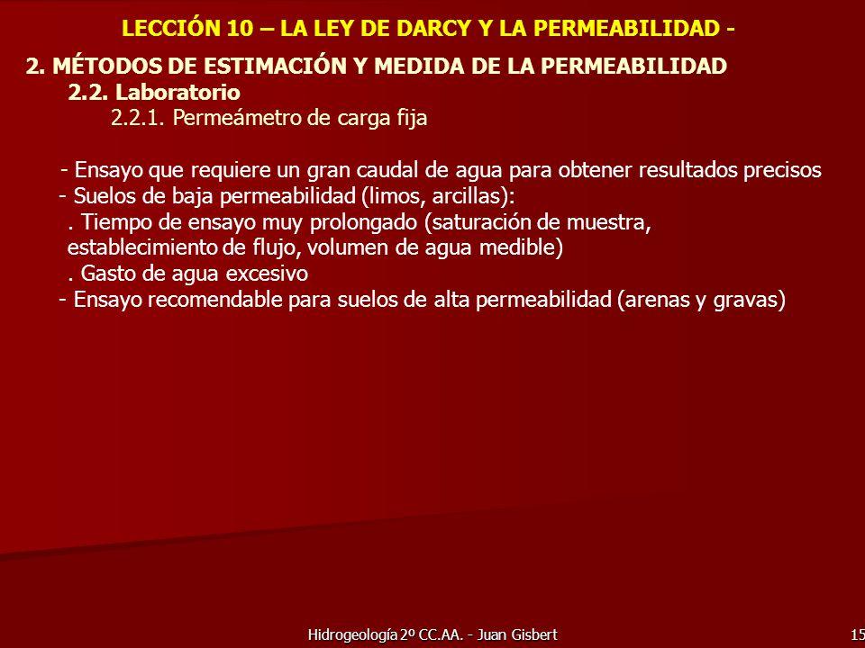 Hidrogeología 2º CC.AA. - Juan Gisbert 15 LECCIÓN 10 – LA LEY DE DARCY Y LA PERMEABILIDAD - 2. MÉTODOS DE ESTIMACIÓN Y MEDIDA DE LA PERMEABILIDAD 2.2.