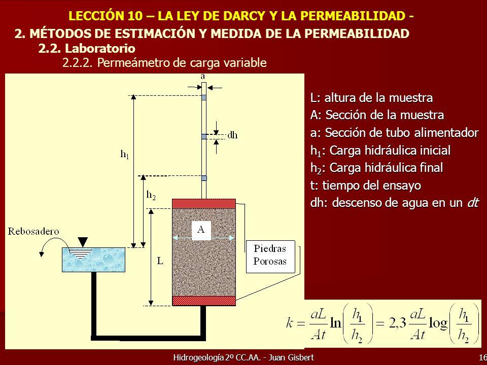 Hidrogeología 2º CC.AA. - Juan Gisbert 16 LECCIÓN 10 – LA LEY DE DARCY Y LA PERMEABILIDAD - 2. MÉTODOS DE ESTIMACIÓN Y MEDIDA DE LA PERMEABILIDAD 2.2.